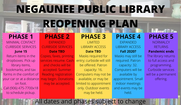 The Negaunee Public Library will be gradually reopening, in five phases.